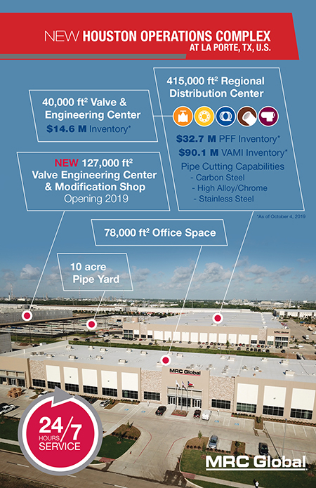 MRC Global Grand Opening - Houston Operations Complex at La Porte, TX, US